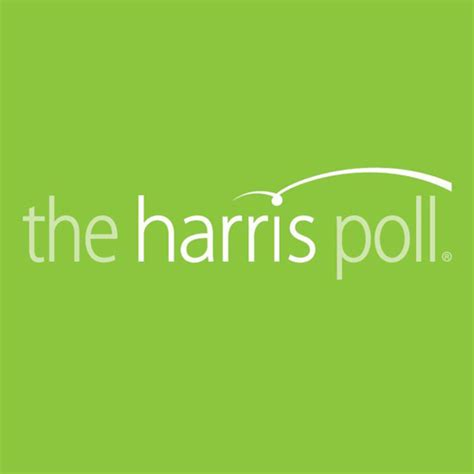 the harris poll 2015 harris poll equitrend rankings brandchannel harris poll the 2017 annual corporate