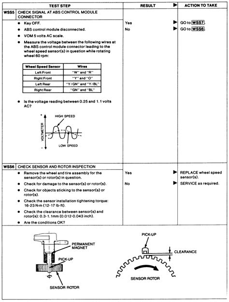 repair anti lock braking 1992 plymouth acclaim on board diagnostic 1962 studebaker hawk 4 7l 2bl 8cyl repair guides anti