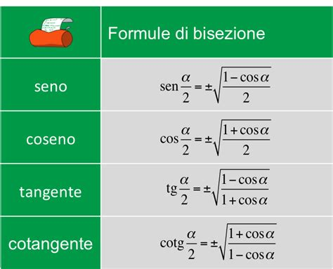 tavole delle derivate formule di bisezione di seno coseno tangente e