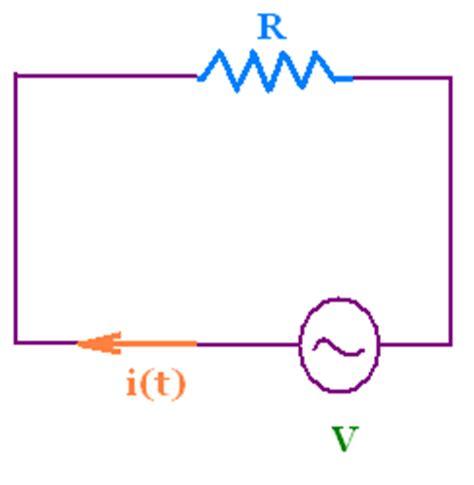 resistor only circuit electrostatics