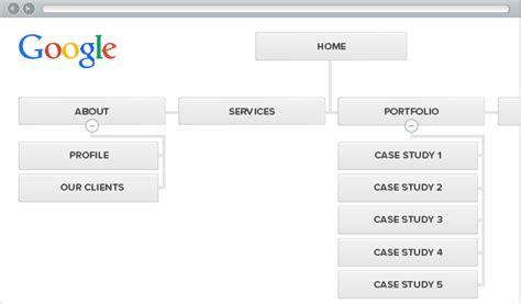 create beautiful sitemaps create sitemaps flowchart software website create