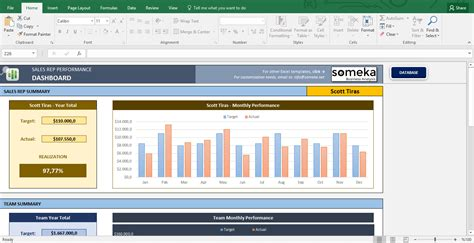 sample sales performance evaluation form