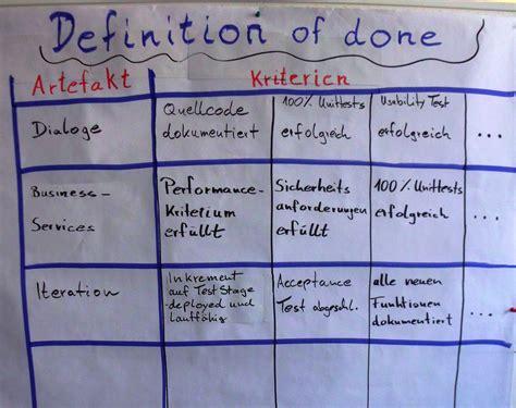 War Room Definition by War Room Oose Innovative Informatik