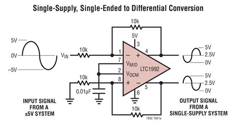 integrated circuit differential lifier ltc1992 family low power fully differential input output lifier driver family linear