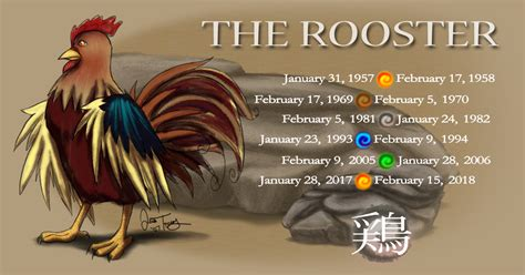 new year 2018 zodiac rooster year of the rooster by blazetbw on deviantart