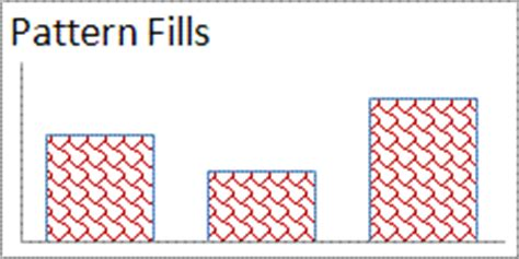 pattern fill shape excel chart section