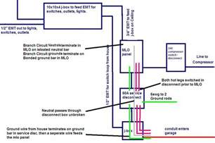 garage to house wiring 3 wire switch diagram detached garage wiring garage wiring diagram