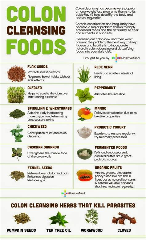 Colon Cleansing Detox by Diet Infographic Colon Cleansing Foods