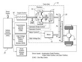 freightliner m2 electrical diagram pdf freightliner fl70 fuse box diagram panicattacktreatment co