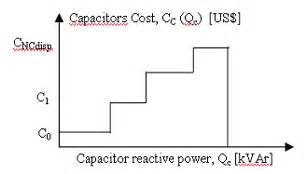 capacitor q cv capacitor q cv 28 images ap physics chapter 16 electric potential energy and capacitance ppt