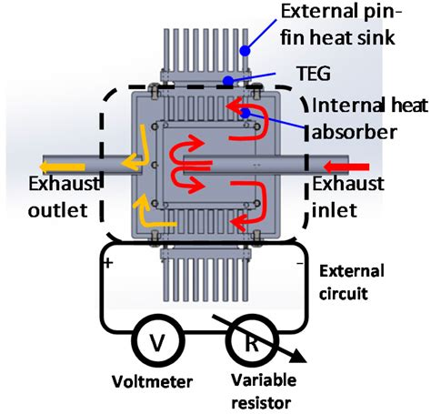 thermoelectric generator diagram inventions free text design manufacture and