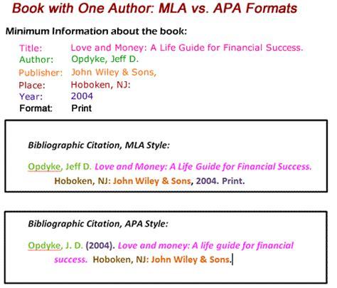 apa format exle book citation essentials lesson 21