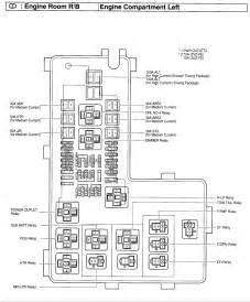 2000 toyota tundra radio fuse wiring diagram website