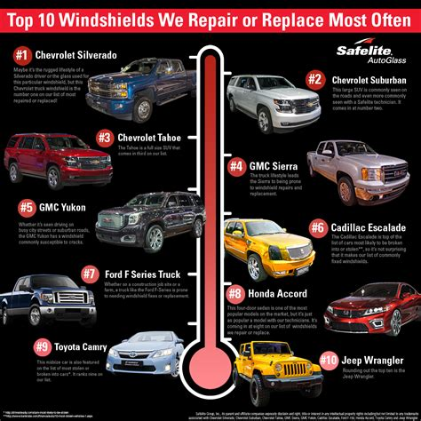 Safe Light Auto by Top 10 Windshields Safelite Repairs Or Replaces Most