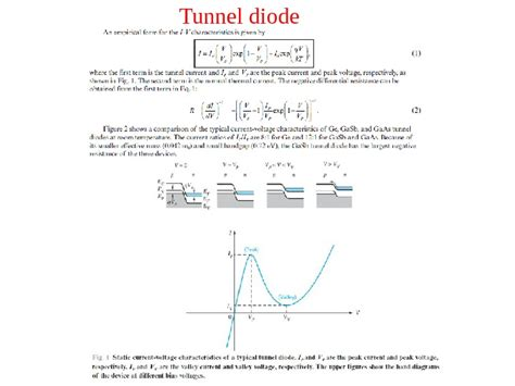 tunnel diode and its working tunnel diode effect 28 images tunnel diode working principle and characteristics ece