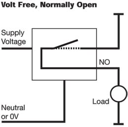 voltage free contact wiring diagram efcaviation