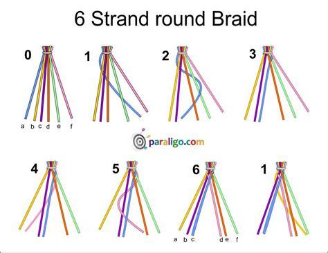 braid diagram 6 strand braid braid weave knit