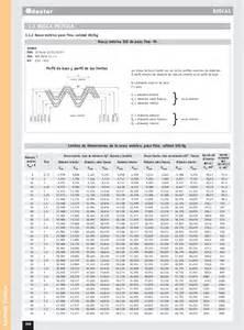 Manual informaciontecnicafijaciones