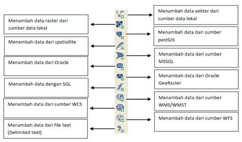 tutorial qgis lengkap tutorial dasar qgis menambahkan data labelling dan