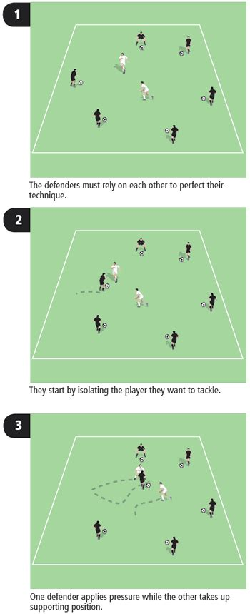 soccer drills a 100 soccer drills to improve your skills strategies and secrets books soccer drill to improve 2v2 defending technique soccer