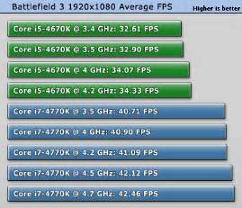 is i7 better than i5 intel haswell i5 4670k vs i7 4770k comparison review