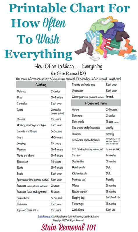 how often should i wash my new tattoo how often should i wash everything printable chart