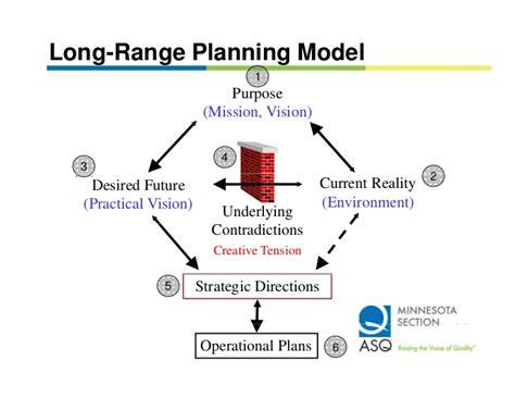 strategic planning deployment using the x matrix w225