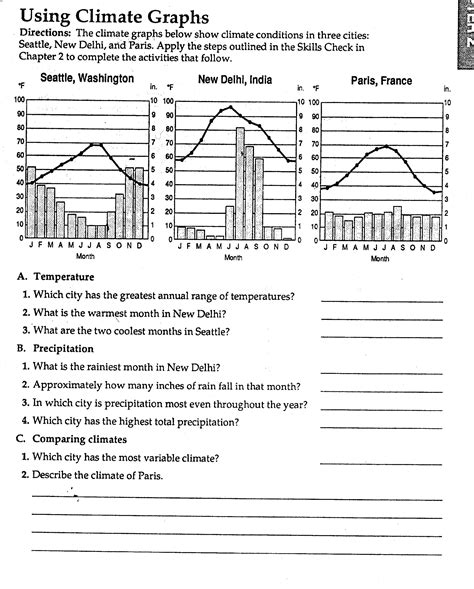 weather patterns worksheet answers climate graph worksheet worksheets for all download and