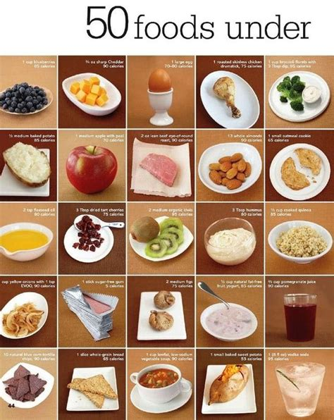 What Does 100 Calories Really Look Like?   Snacks under 100 calories, Poster and It is