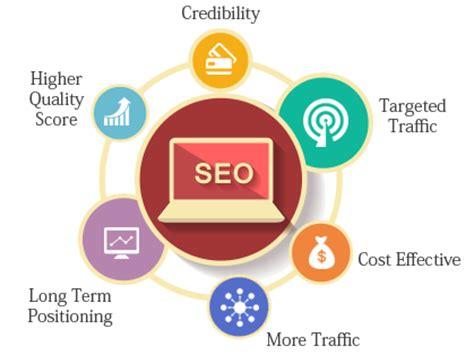 hire seo expert india local seo marketing consultant