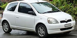 Toyota Vitz Echo Yaris Xp10 1999 2005 Free Pdf