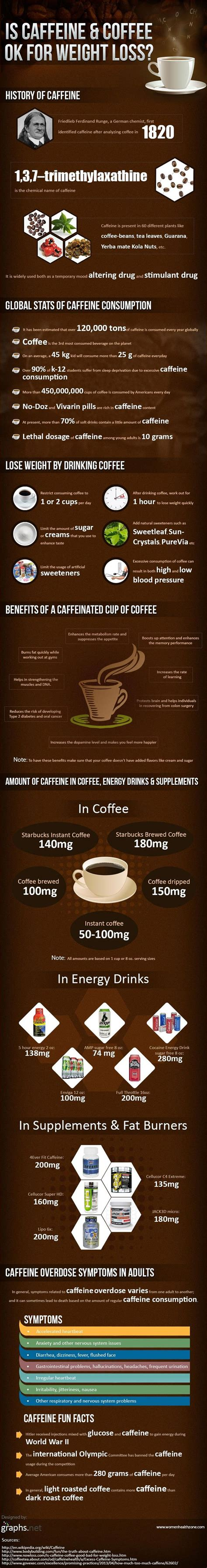 maggs sa s top brands gaining ground 17 best caffeine infographics images on info graphics infographic and infographics