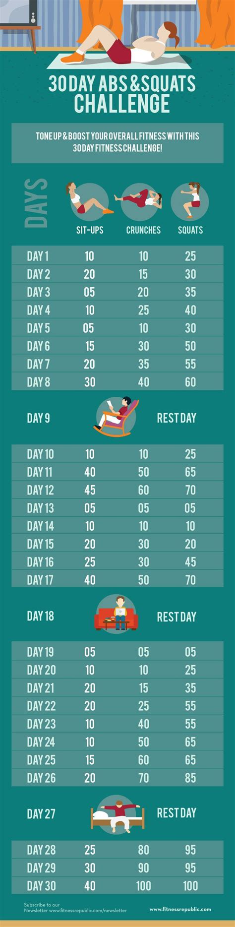 squats and abs challenge best 25 ab and squat challenge ideas on 30