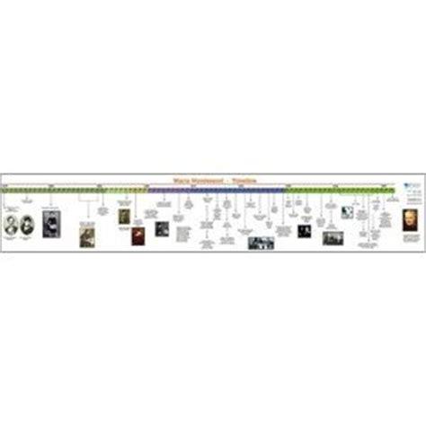 printable montessori timeline of life timeline of maria montessori s life maria montessori