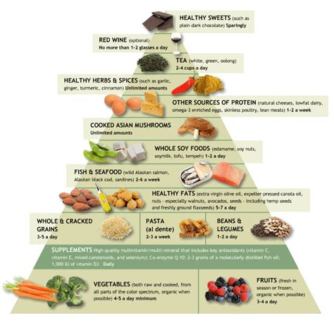 anti inflammatory foods for clear skin
