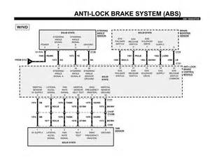 Abs Anti Lock Brake System Motor Repair Repair Guides Brakes 2001 Anti Lock Brake System