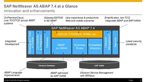 sap retail tutorial pdf sap architecture diagram sap get free image about wiring