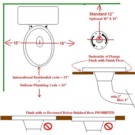 requiredtoilet in dimensions ceramic tile advice
