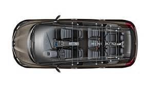 Renault Scenic Boot Dimensions Dimensions All New Grand Scenic Cars Renault Uk