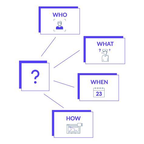 ab wann muss eine krankmeldung vorliegen 7 insights unserer ux designer f 252 r ihre website