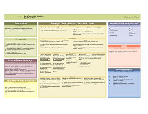 strategic plan 2014 2017 strategic plan 2014 2017 best