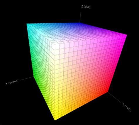 ãģ Tagãģ Res Cubes Dynamically Generated Svg Through Sass A 3d Animated Rgb