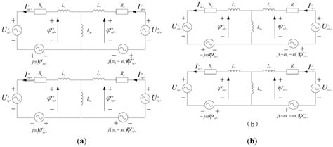 induction generator equivalent circuit model energies free text fault current characteristics of the dfig asymmetrical fault