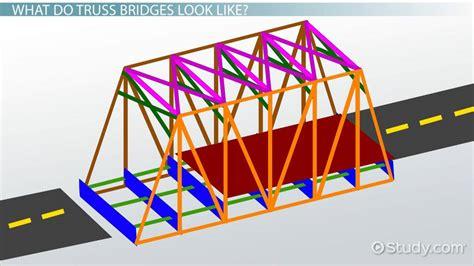 Building A Resume Online by Truss Bridges Lesson For Kids Facts Amp Design Video