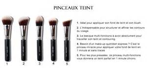 Boite A Pinceau Maquillage