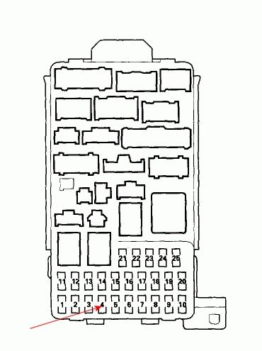 honda civic fuse box diagram 2003 | fuse box and wiring