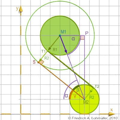 internal tangents of two circles geometric basics for