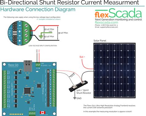 shunt resistor vs current transformer monitoring solar watts s the using a current shunt resistor flex scada