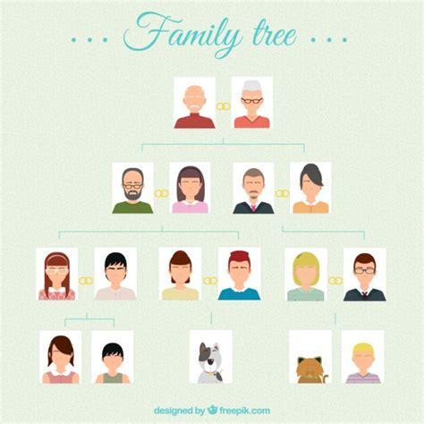 imagenes de la familia para arbol genealogico 193 rbol geneal 243 gico descargar vectores gratis
