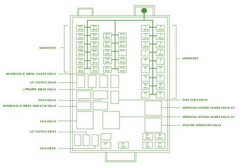 2001 ford windstar fuse box diagram 2001 ford windstar 3800 fuse box diagram circuit